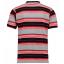 เสื้อโปโลแมนเชสเตอร์ ยูไนเต็ด Manchester United Essential Stripe Polo Shirt Multi ของแท้ thumbnail 2