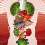 นวัตกรรมอาหารเสริมเพื่อสุขภาพ
