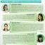 AsianLife Revitalizing Serum and Cream ลดริ้วรอย ยกกระชับ ( ARV B'Tox formula) thumbnail 3