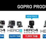 กล้อง GoPro Hero ทุกรุ่น