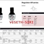 **ชุดปรับแรงดันลม(อย่างดี) Regulator Model : AR3000-03