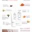 NEOU Salmon Ovary Peptide Body Booster นีโอยู บูสเตอร์ผิวใส รกปลาแซลมอน thumbnail 3
