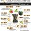 Sye S By Chame ซายเอส อาหารเสริมลดน้ำหนัก เปลี่ยนคุณเป็นคนใหม่ thumbnail 5