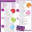 Alright Dietary Supplement Product for Women ออไรท์ ผลิตภัณฑ์อาหารเสริมสำหรับผู้หญิงโดยเฉพาะ thumbnail 8