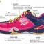 Pre-order รองเท้าแบดมินตัน YONEX รุ่น SHB01YLTD-LCW thumbnail 7