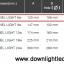 ดาวน์ไลท์LED ML Lighting 6w (แสงขาว) thumbnail 4