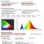 ดาวน์ไลท์ LED COB 7w (แสงส้ม) thumbnail 3